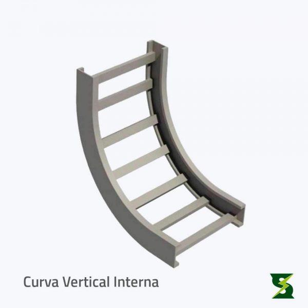 curva vertical interna
