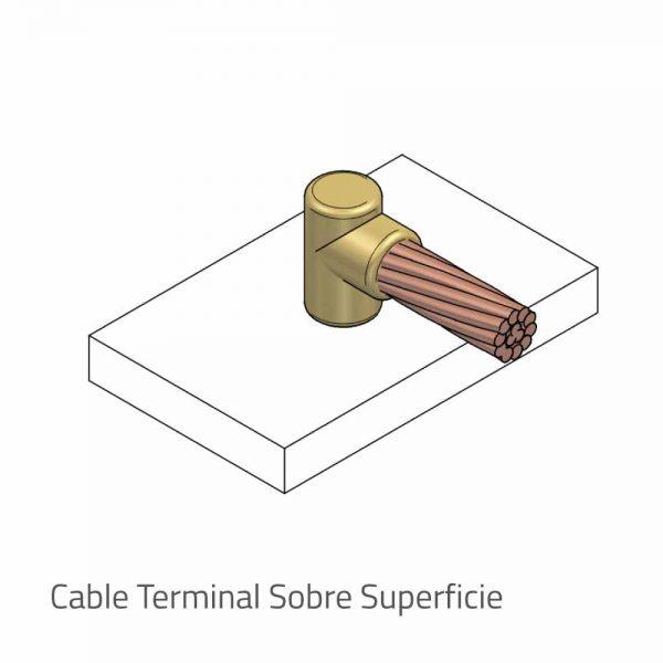 molde cable a superficie