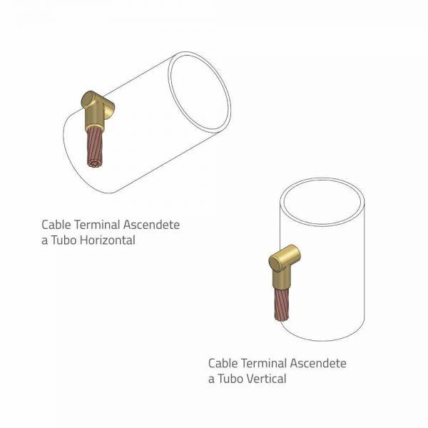 molde cable a tubo